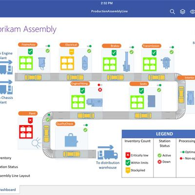 Visio for iPad