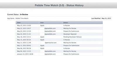 pebbletimereview