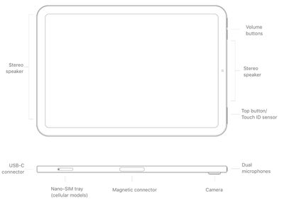 ipad mini 6 components