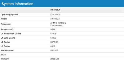 iphone7plusram