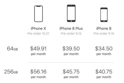 iphone upgrade program x 8 8 plus