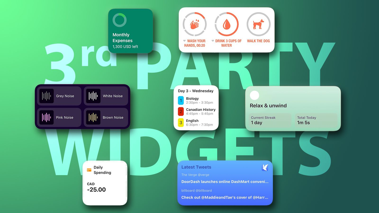 On iOS and iPadOS 15, Apple is adding new functionality to WidgetKit, introduced last year, that will allow developers to classify information deemed