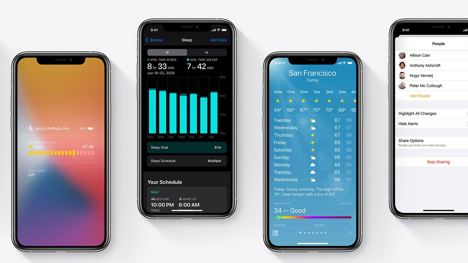 Ios 14 Tidbits And Hidden Features Privacy Updates Emoji Picker New Dark Sky Weather Forecasts And More Macrumors