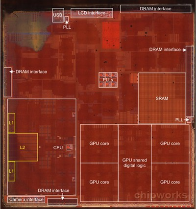 chipworks_a7_floorplan