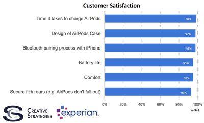 customersatisfaction2