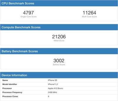 iphonexsbenchmark