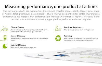 apple environmental measuring performance