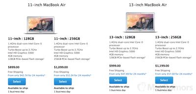 MacBook Air Shipping