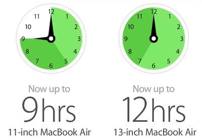 macbook_air_2013_battery_life