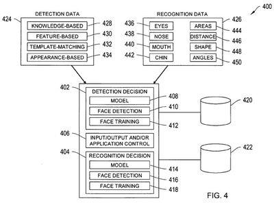 apple_face_detection_flow