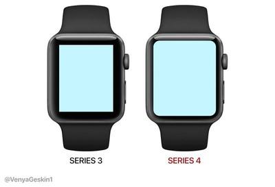 applewatchseries4mockup