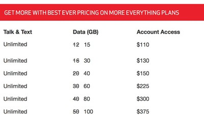 verizonpricing