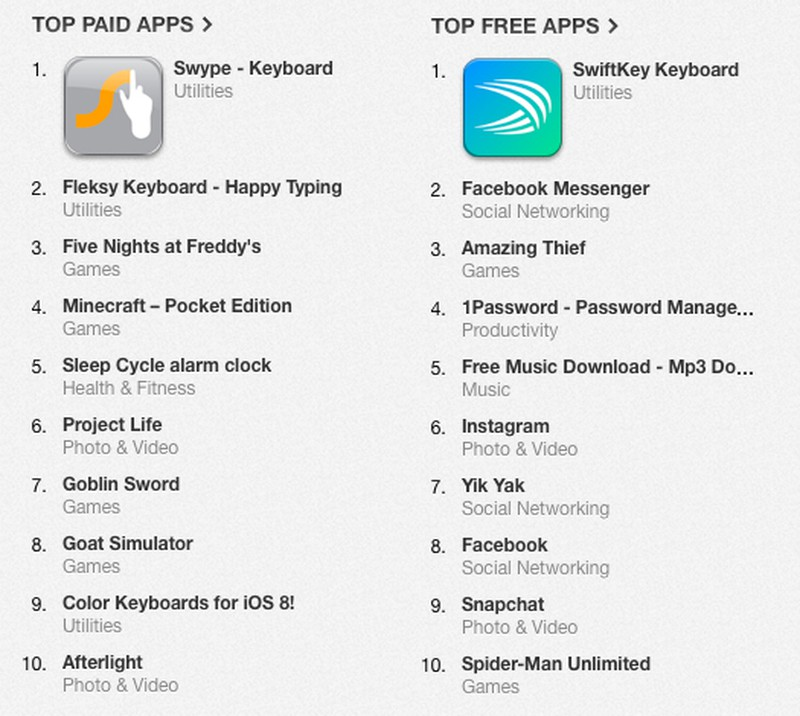 paid-free-apps-keyboards