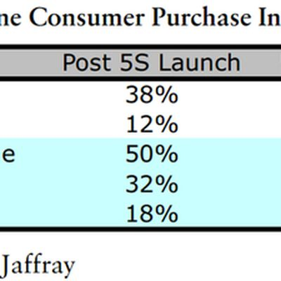 munster iphone survey may 2014