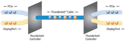 140014 thunderbolt diagram
