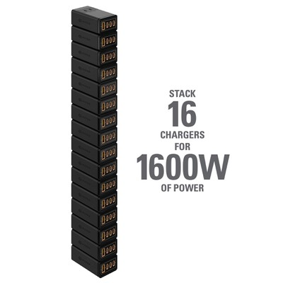hyper stackable gan charger