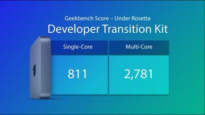 Developer Transition Kit Geekbench 1 Feature