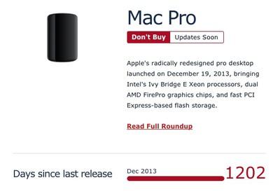 mac pro 1202 days