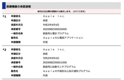 japan apple watch ecg final medical approval