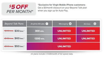 virgin_mobile_iphone_plans