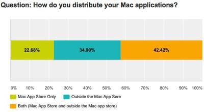 DevMate survey 1