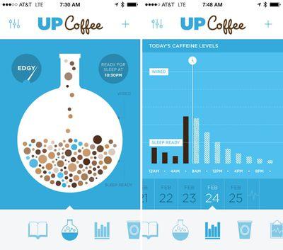 upcoffee
