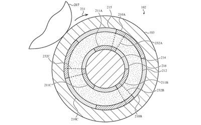 digital crown patent rings capacitive
