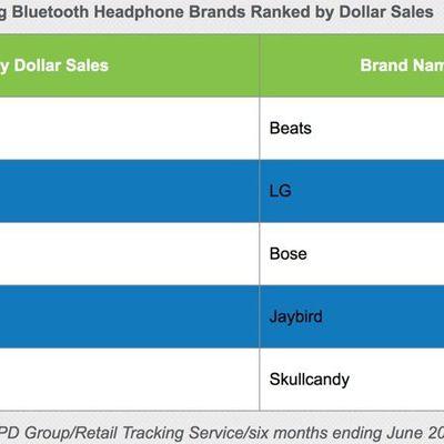 topbluetoothheadphonebrands