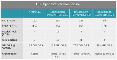 gx6650_k1_g6430