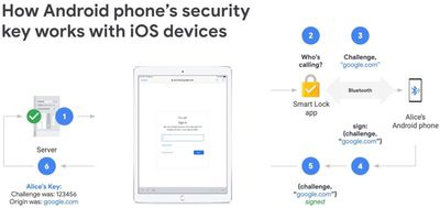 androidsecuritykey