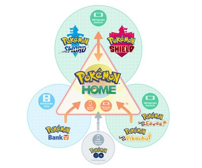 pokemon home 3