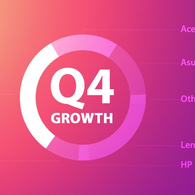 q4 2020 mac growth feature