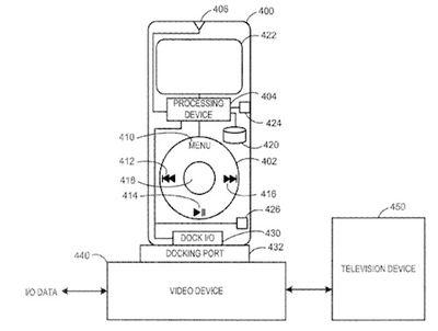 apple television ipod remote