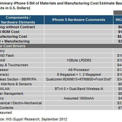 isuppli iphone 5 component costs