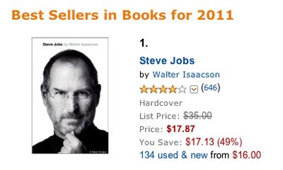jobs amazon best seller