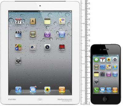 ipad mini mockup iphone