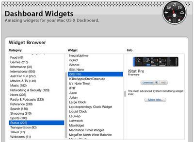 dashboard_widget_directory_istat