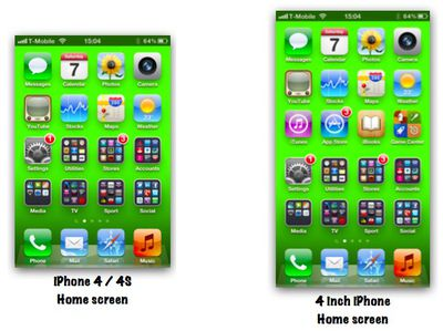 4 inch iphone home