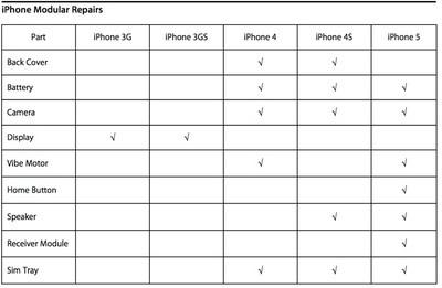 iphonerepairs