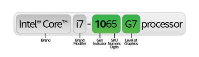 intel 10th gen ice lake naming