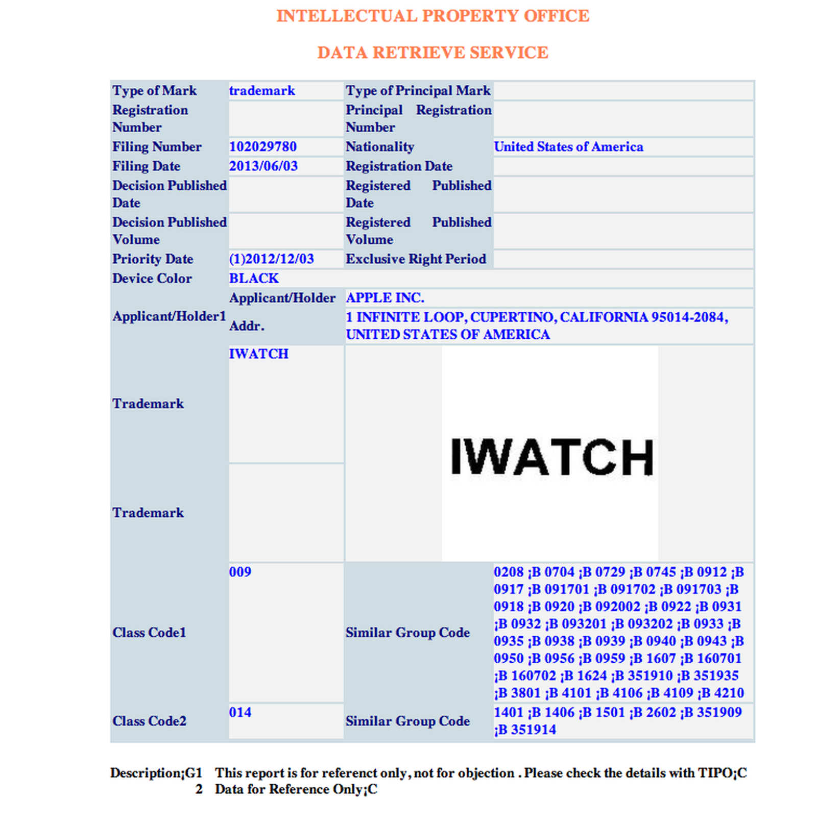 Apple's 'iWatch' Trademarking Spree Also Includes Taiwan ...