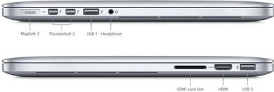 2015 macbook pro ports