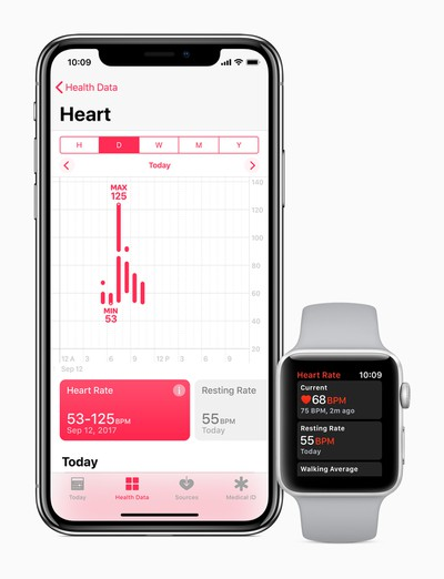 watch series 3 heartrate app