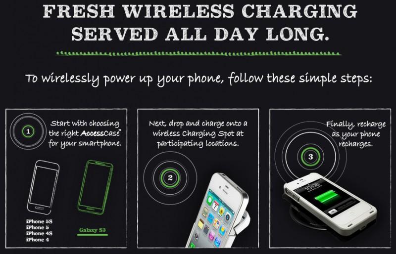 starbucks_wireless_charging