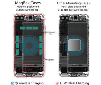 magbakiphonexwirelesscharging