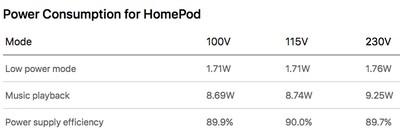 homepod power