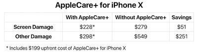 applecare iphone x
