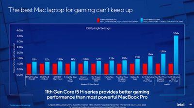 intel slides pc vs mac performance