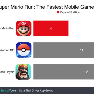 super mario run 25 million downloads