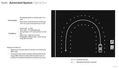 appleautomatedsystem1